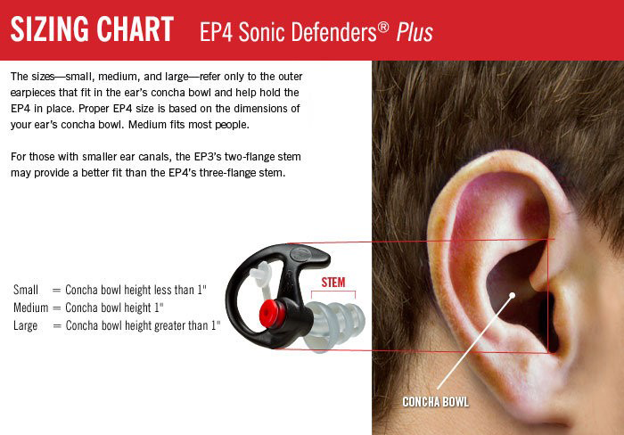 Size selection of SureFire hearing protectors