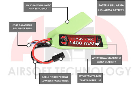 Arma Tech - AEG Battery - LiPo - 7.4V 1450 mAh 30C [1+1]